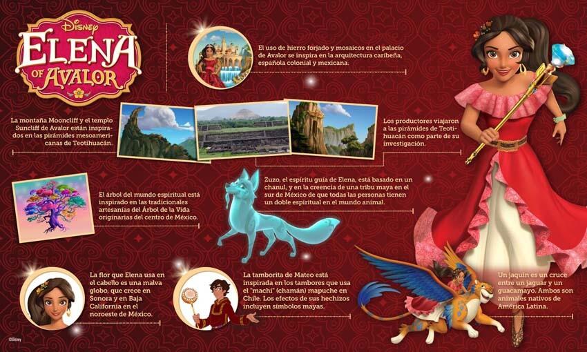 Elena de Avalor, la nueva princesa latina de Disney